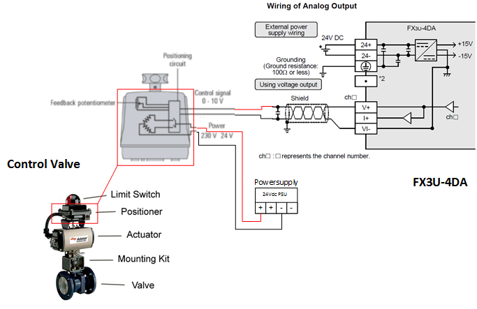 Superb Fx5U Plc Io Inter Connection Options To Control Valve For Wiring Cloud Hisonuggs Outletorg
