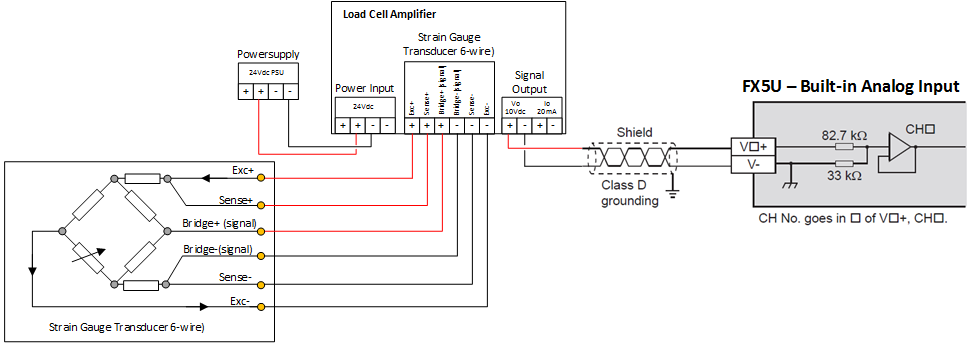 FX5U PLC – Analog Input Connection to Load-cell Device | My