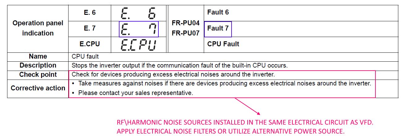 Mitsubishi FR-E700 VFD – error code E 7 fault | My