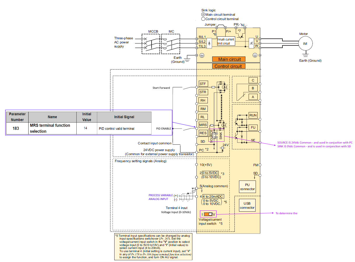 Wiring Diagram Inverter Mitsubishi Servo Wire Diagrams Fr E700 Vsd Pid Control System And Parameterization